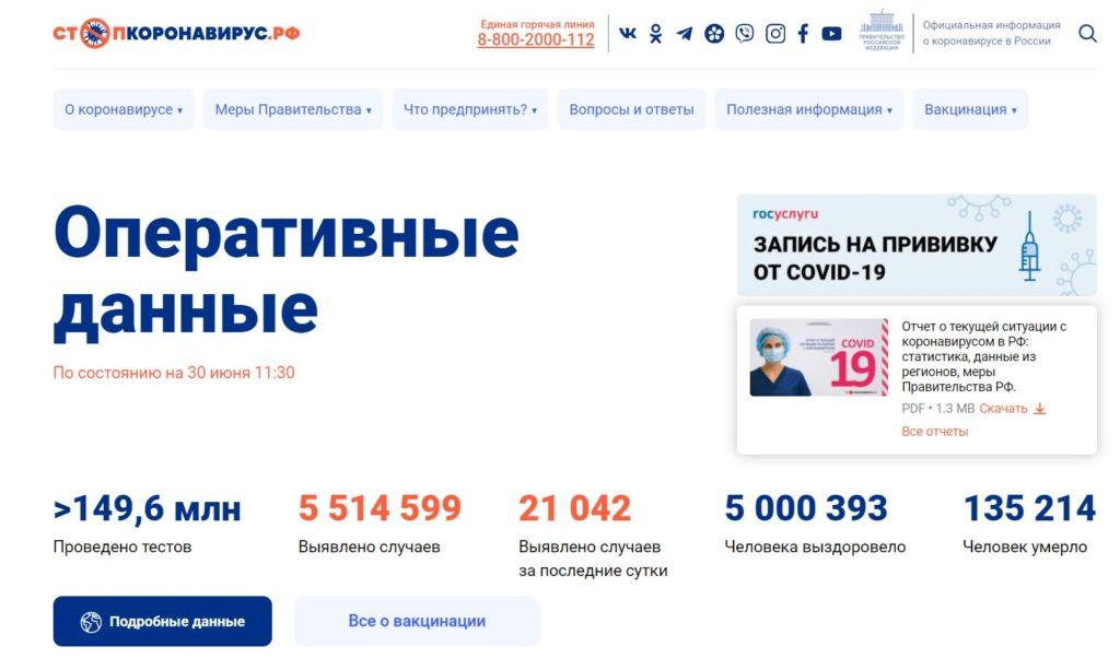 Стопкороновирус рф - официальная информация о коронавирусе в России