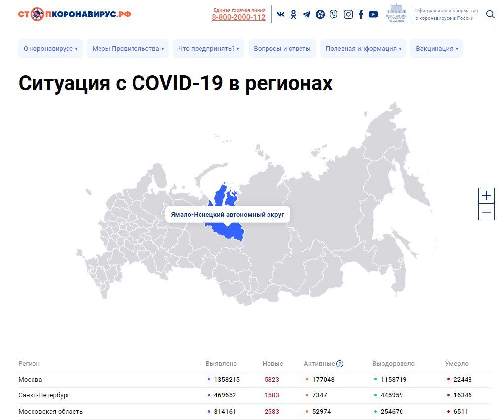 Rарта распространения коронавируса - Ситуация с СOVID-19 в мире и регионах