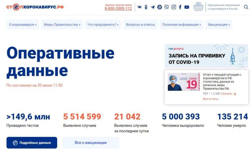 Стопкоронавирус рф официальный сайт
